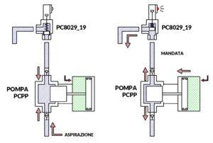 PC8029-19 -5